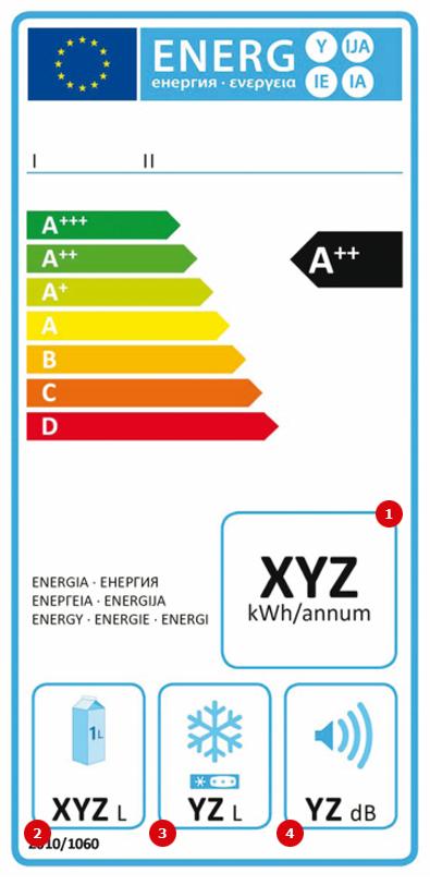 Ledusskapja elektro efektivitātes markejums